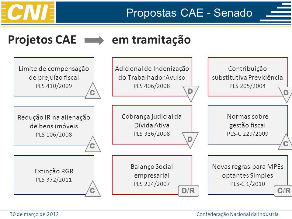 30 de março de 2012Confederação Nacional da Indústria Projetos CAE em tramitação Limite de compensação de prejuízo fiscal PLS 410/2009 Redução IR na a