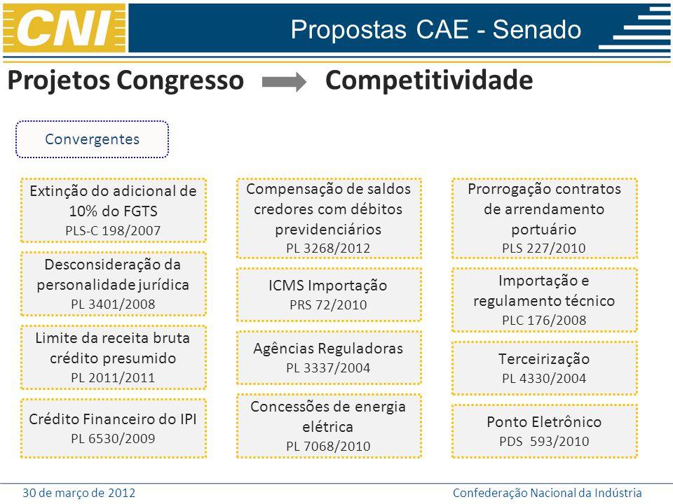 30 de março de 2012Confederação Nacional da Indústria Propostas CAE - Senado Projetos Congresso Competitividade Convergentes Extinção do adicional de