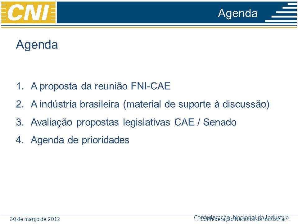 30 de março de 2012Confederação Nacional da Indústria Agenda 1.A proposta da reunião FNI-CAE 2.A indústria brasileira (material de suporte à discussão) 3.Avaliação propostas legislativas CAE / Senado 4.Agenda de prioridades Agenda