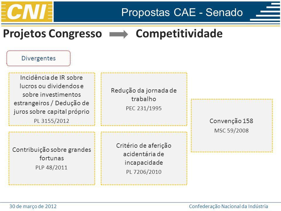 30 de março de 2012Confederação Nacional da Indústria Propostas CAE - Senado Projetos Congresso Competitividade Divergentes Incidência de IR sobre luc