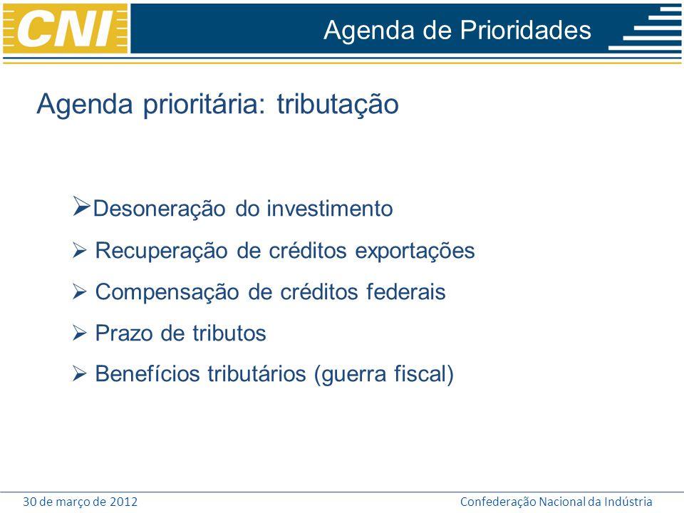 30 de março de 2012Confederação Nacional da Indústria Agenda de Prioridades Agenda prioritária: tributação  Desoneração do investimento  Recuperação
