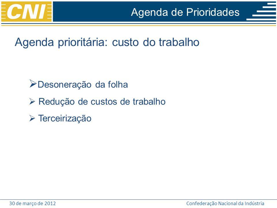 30 de março de 2012Confederação Nacional da Indústria Agenda de Prioridades Agenda prioritária: custo do trabalho  Desoneração da folha  Redução de