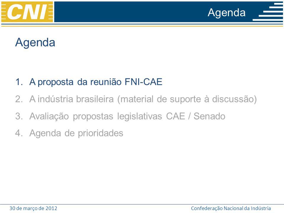 30 de março de 2012Confederação Nacional da Indústria Agenda de Prioridades Agenda prioritária: infraestrutura e logística  Custo de energia  Concessões portuárias  Regulação eficiente