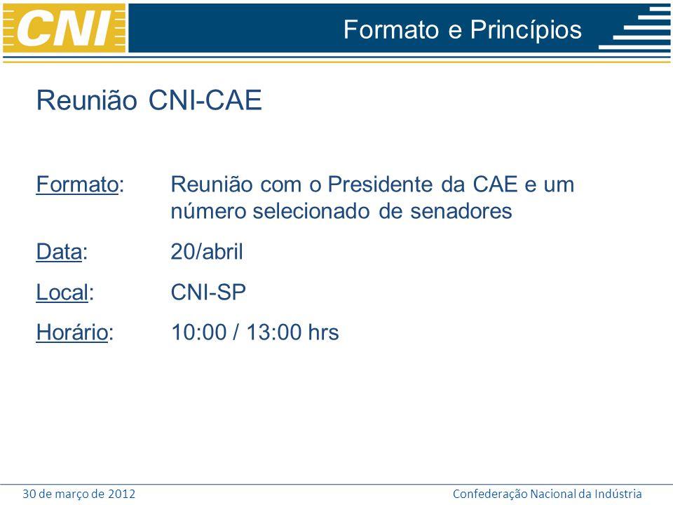 30 de março de 2012Confederação Nacional da Indústria Reunião CNI-CAE Formato: Reunião com o Presidente da CAE e um número selecionado de senadores Da