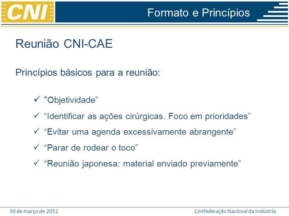 """30 de março de 2012Confederação Nacional da Indústria Reunião CNI-CAE Princípios básicos para a reunião: """" Objetividade"""" """"Identificar as ações cirúrgi"""
