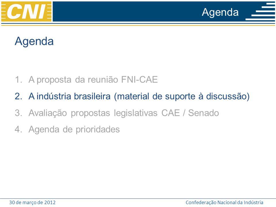 30 de março de 2012Confederação Nacional da Indústria Agenda de Prioridades Reunião técnica preparatória para reunião FNI-CAE Fórum Nacional da Indústria (FNI) São Paulo – 30 março 2012