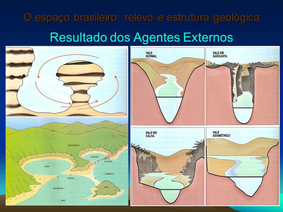 O espaço brasileiro: relevo e estrutura geológica Resultado dos Agentes Externos