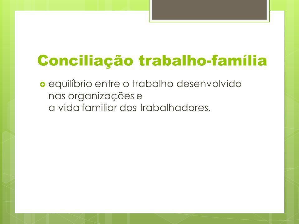 Conciliação trabalho-família  equilíbrio entre o trabalho desenvolvido nas organizações e a vida familiar dos trabalhadores.