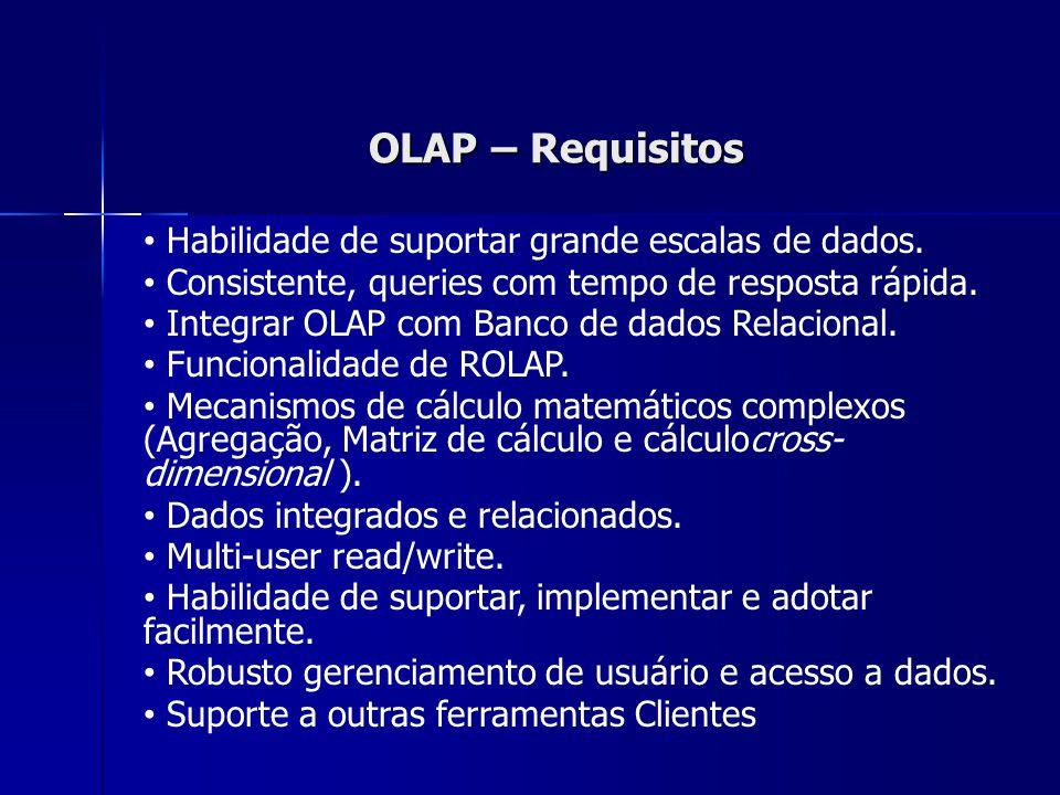 OLAP – Requisitos Habilidade de suportar grande escalas de dados. Consistente, queries com tempo de resposta rápida. Integrar OLAP com Banco de dados