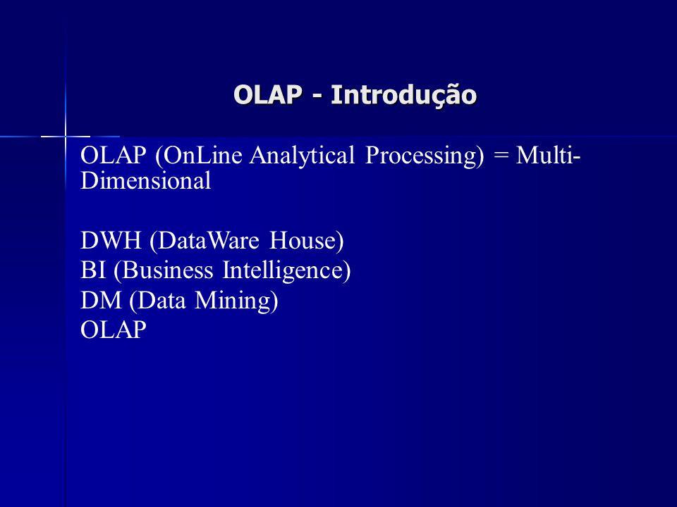 OLAP - Introdução OLAP (OnLine Analytical Processing) = Multi- Dimensional DWH (DataWare House) BI (Business Intelligence) DM (Data Mining) OLAP