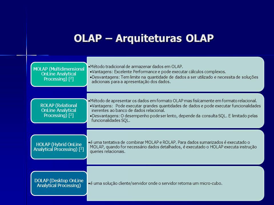 OLAP – Arquiteturas OLAP Método tradicional de armazenar dados em OLAP. Vantagens: Excelente Performance e pode executar cálculos complexos. Desvantag