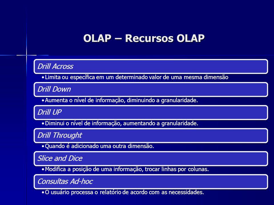 OLAP – Recursos OLAP Drill Across Limita ou específica em um determinado valor de uma mesma dimensão. Drill Down Aumenta o nível de informação, diminu