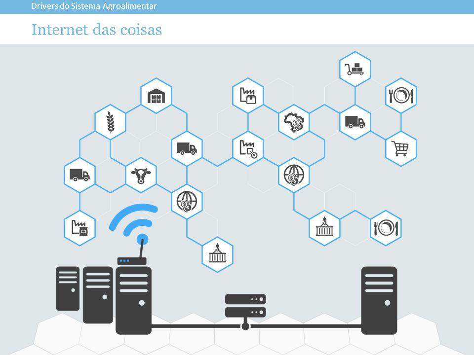 Internet das coisas Drivers do Sistema Agroalimentar