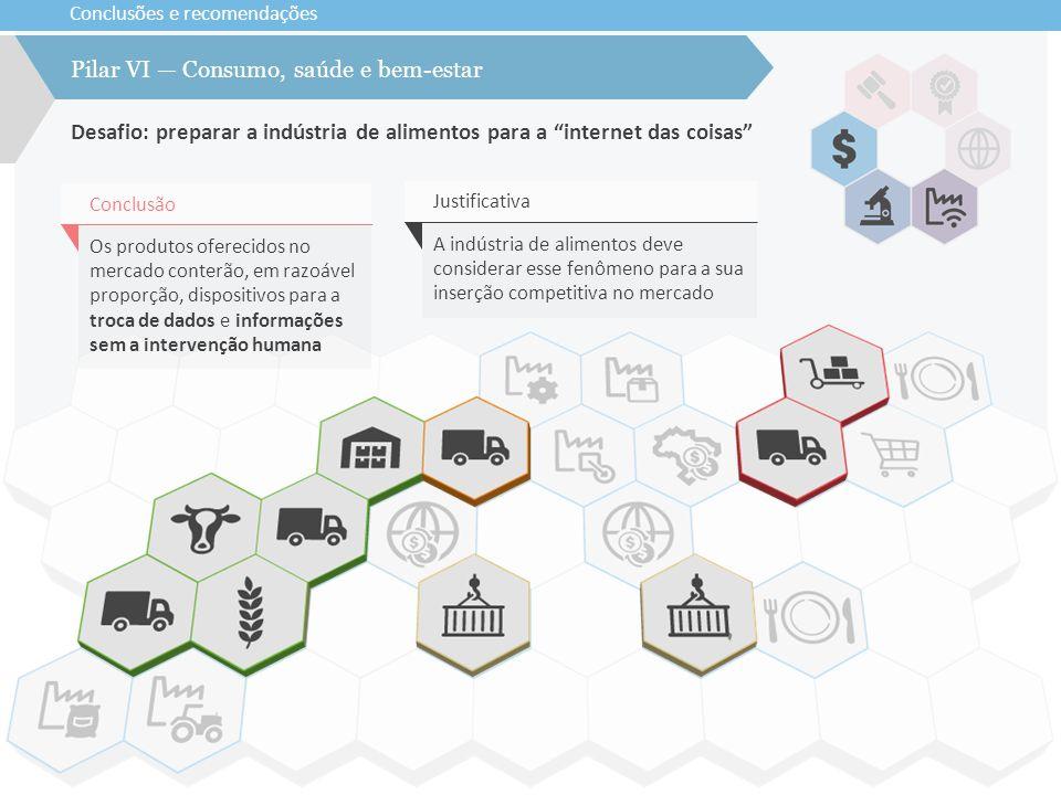 """Conclusões e recomendações Desafio: preparar a indústria de alimentos para a """"internet das coisas"""" Pilar VI — Consumo, saúde e bem-estar A indústria d"""