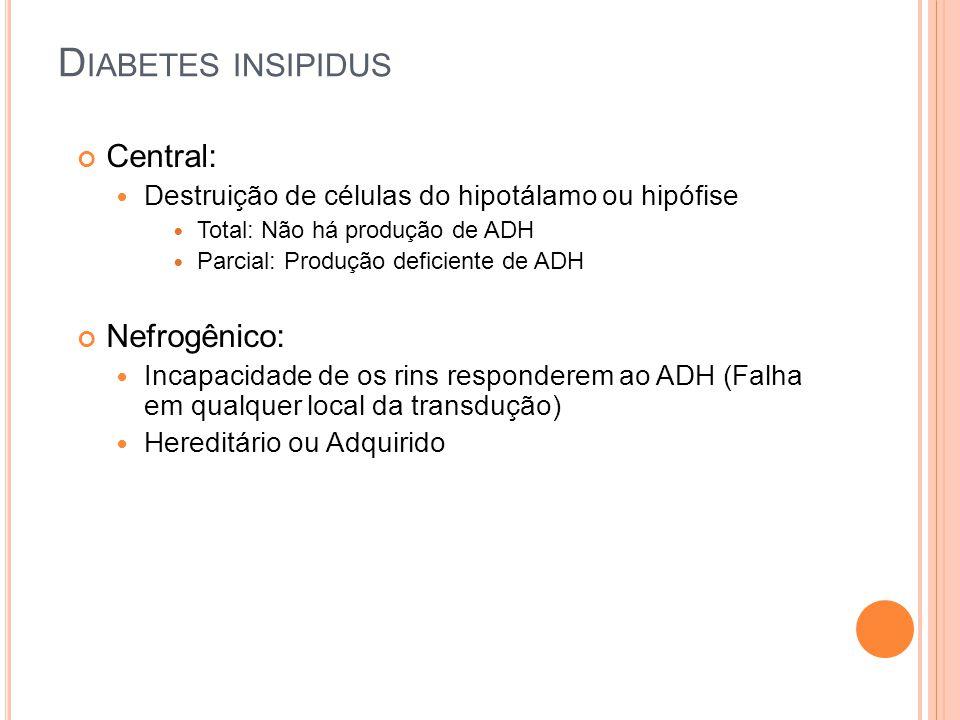 D IABETES INSIPIDUS Central: Destruição de células do hipotálamo ou hipófise Total: Não há produção de ADH Parcial: Produção deficiente de ADH Nefrogê