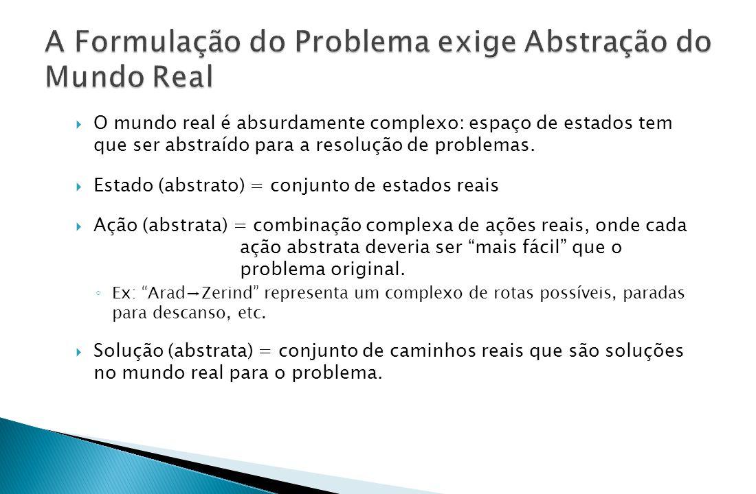  O mundo real é absurdamente complexo: espaço de estados tem que ser abstraído para a resolução de problemas.  Estado (abstrato) = conjunto de estad