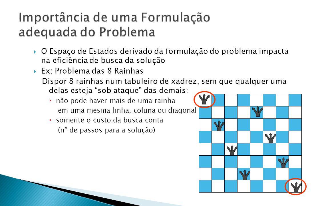  O Espaço de Estados derivado da formulação do problema impacta na eficiência de busca da solução  Ex: Problema das 8 Rainhas Dispor 8 rainhas num t
