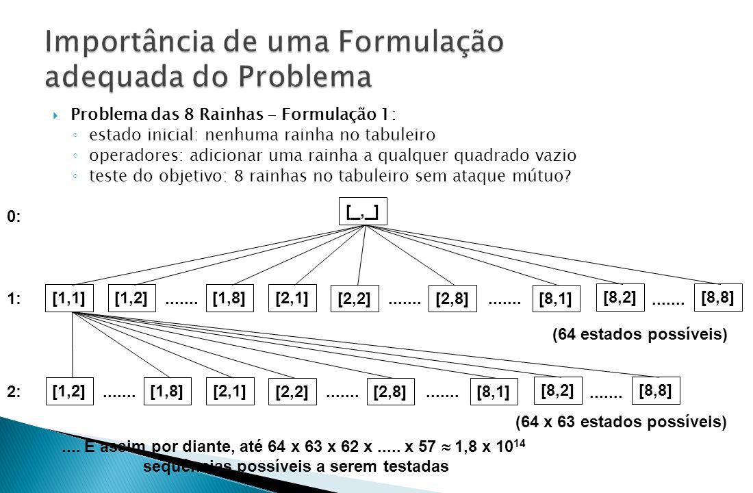  Problema das 8 Rainhas - Formulação 1: ◦ estado inicial: nenhuma rainha no tabuleiro ◦ operadores: adicionar uma rainha a qualquer quadrado vazio ◦