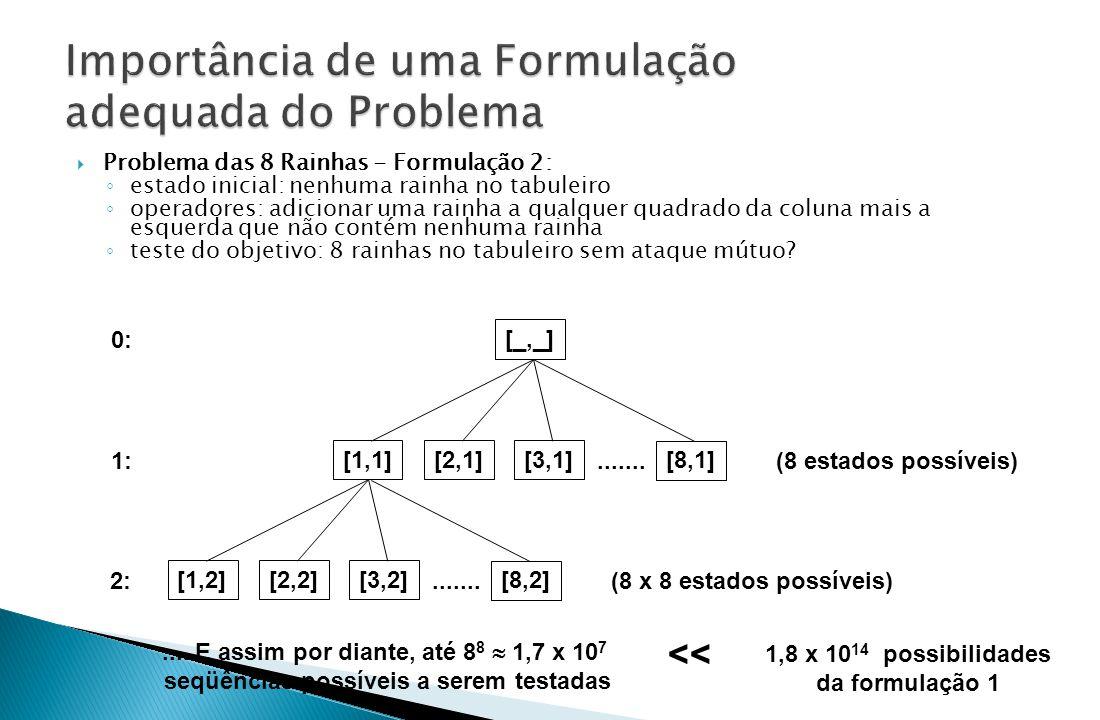  Problema das 8 Rainhas - Formulação 2: ◦ estado inicial: nenhuma rainha no tabuleiro ◦ operadores: adicionar uma rainha a qualquer quadrado da colun