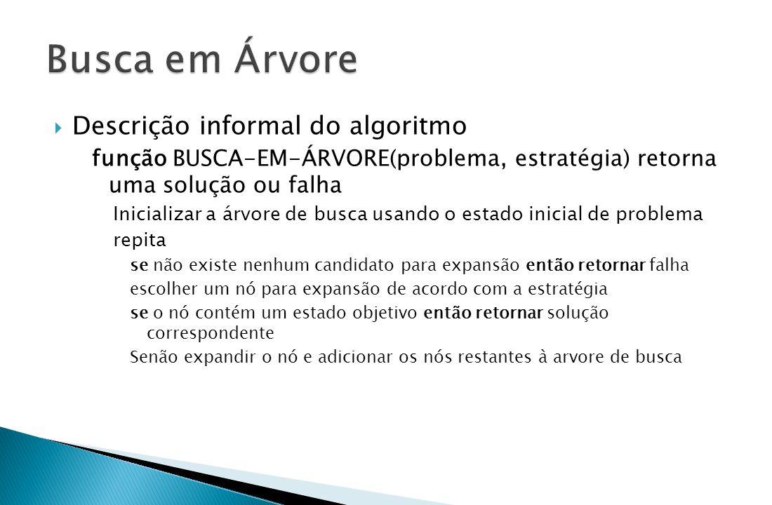  Descrição informal do algoritmo função BUSCA-EM-ÁRVORE(problema, estratégia) retorna uma solução ou falha Inicializar a árvore de busca usando o est
