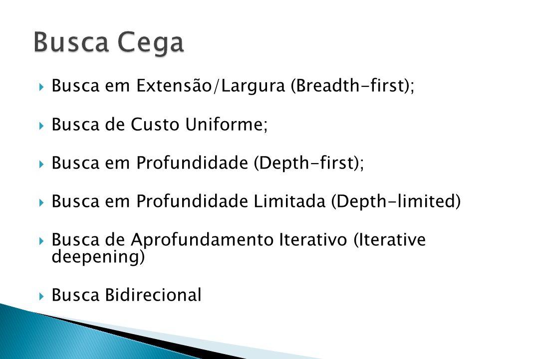  Busca em Extensão/Largura (Breadth-first);  Busca de Custo Uniforme;  Busca em Profundidade (Depth-first);  Busca em Profundidade Limitada (Depth