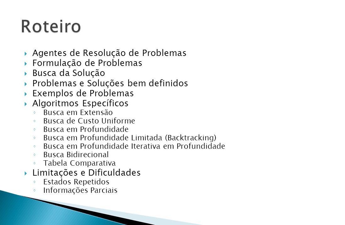  Agentes de Resolução de Problemas  Formulação de Problemas  Busca da Solução  Problemas e Soluções bem definidos  Exemplos de Problemas  Algori
