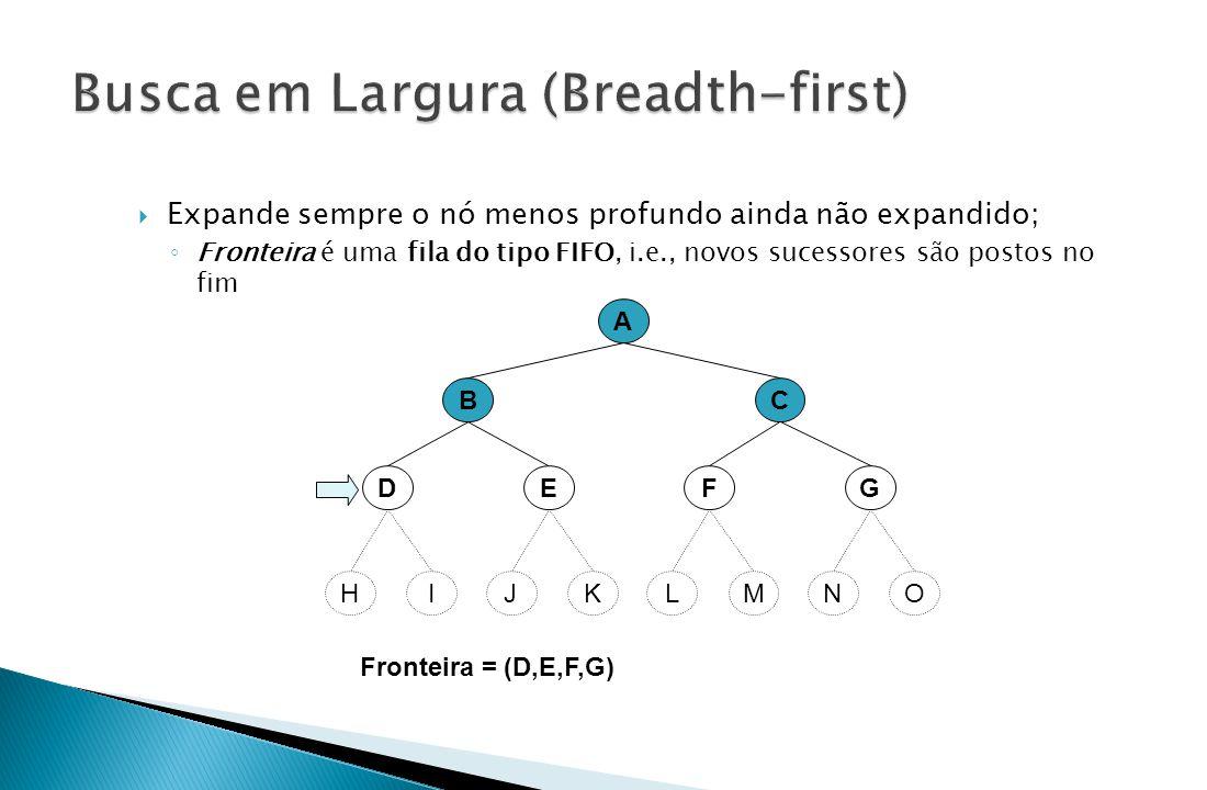 A BC EFDG Fronteira = (D,E,F,G) KMIOJLHN  Expande sempre o nó menos profundo ainda não expandido; ◦ Fronteira é uma fila do tipo FIFO, i.e., novos su