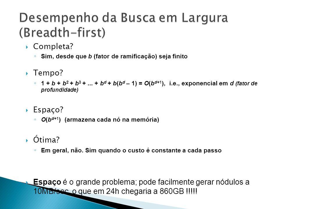  Completa? ◦ Sim, desde que b (fator de ramificação) seja finito  Tempo? ◦ 1 + b + b 2 + b 3 +... + b d + b(b d – 1) = O(b d+1 ), i.e., exponencial