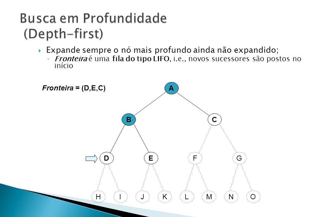 A BC EFDG JLHNKMIO Fronteira = (D,E,C)  Expande sempre o nó mais profundo ainda não expandido; ◦ Fronteira é uma fila do tipo LIFO, i.e., novos suces