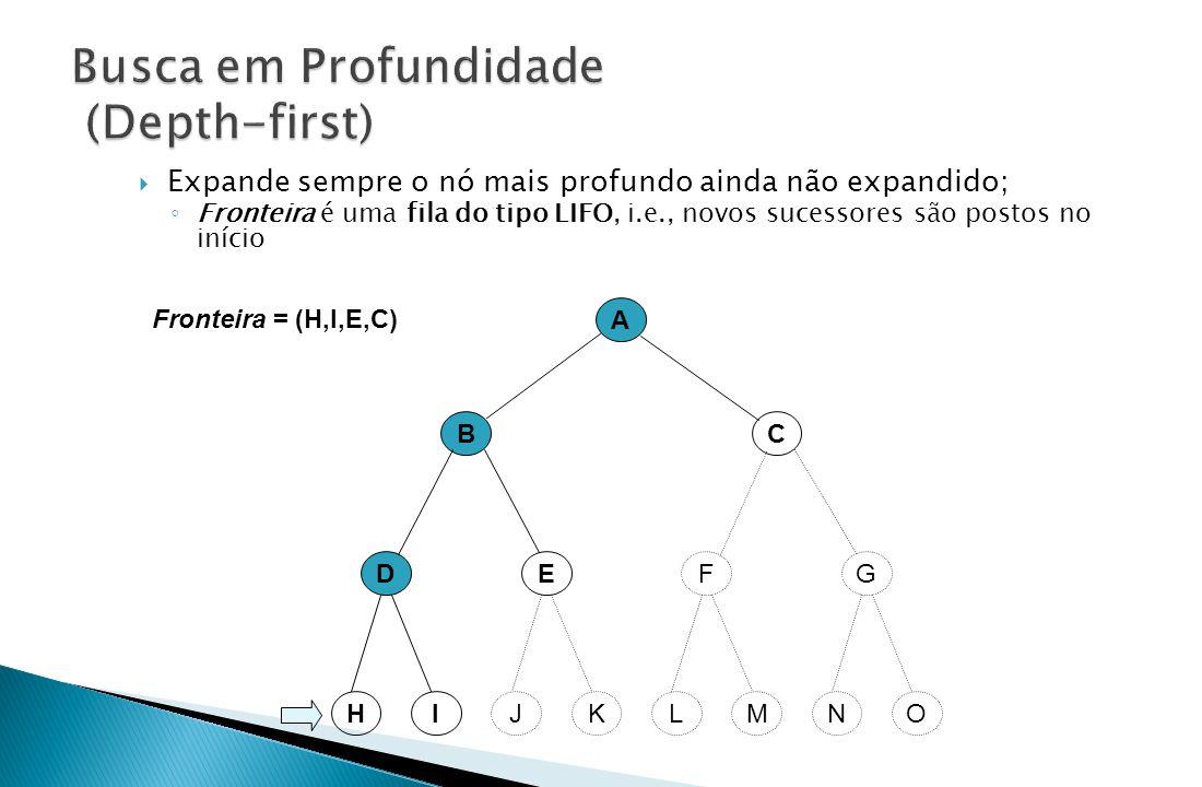 A BC EFDG JLHNKMIO Fronteira = (H,I,E,C)  Expande sempre o nó mais profundo ainda não expandido; ◦ Fronteira é uma fila do tipo LIFO, i.e., novos suc