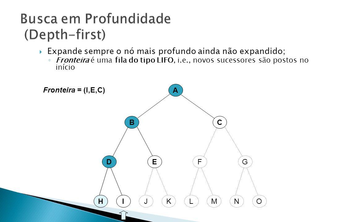 A BC EFDG JLHNKMIO Fronteira = (I,E,C)  Expande sempre o nó mais profundo ainda não expandido; ◦ Fronteira é uma fila do tipo LIFO, i.e., novos suces