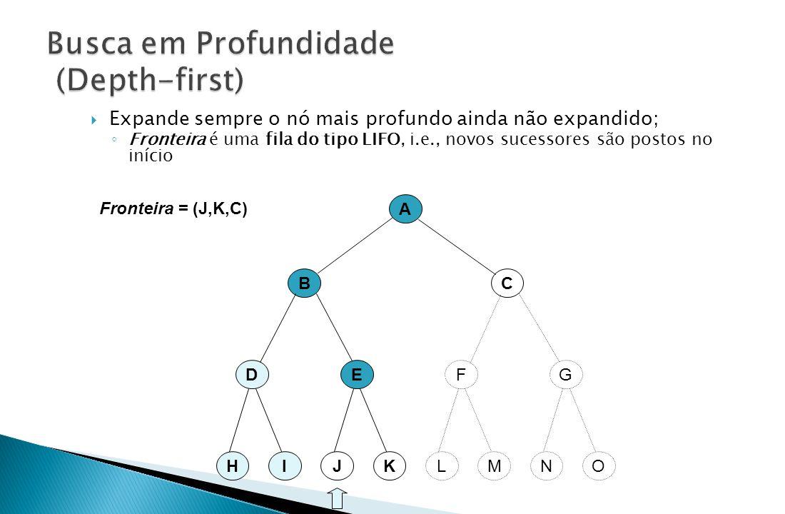 A BC EFDG JLHNKMIO Fronteira = (J,K,C)  Expande sempre o nó mais profundo ainda não expandido; ◦ Fronteira é uma fila do tipo LIFO, i.e., novos suces