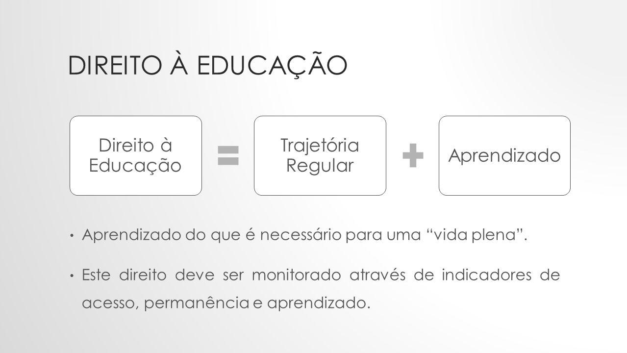 DADOS Prova Brasil: 2005, 2007, 2009 e 2011. Resultados de testes e questionários contextuais.