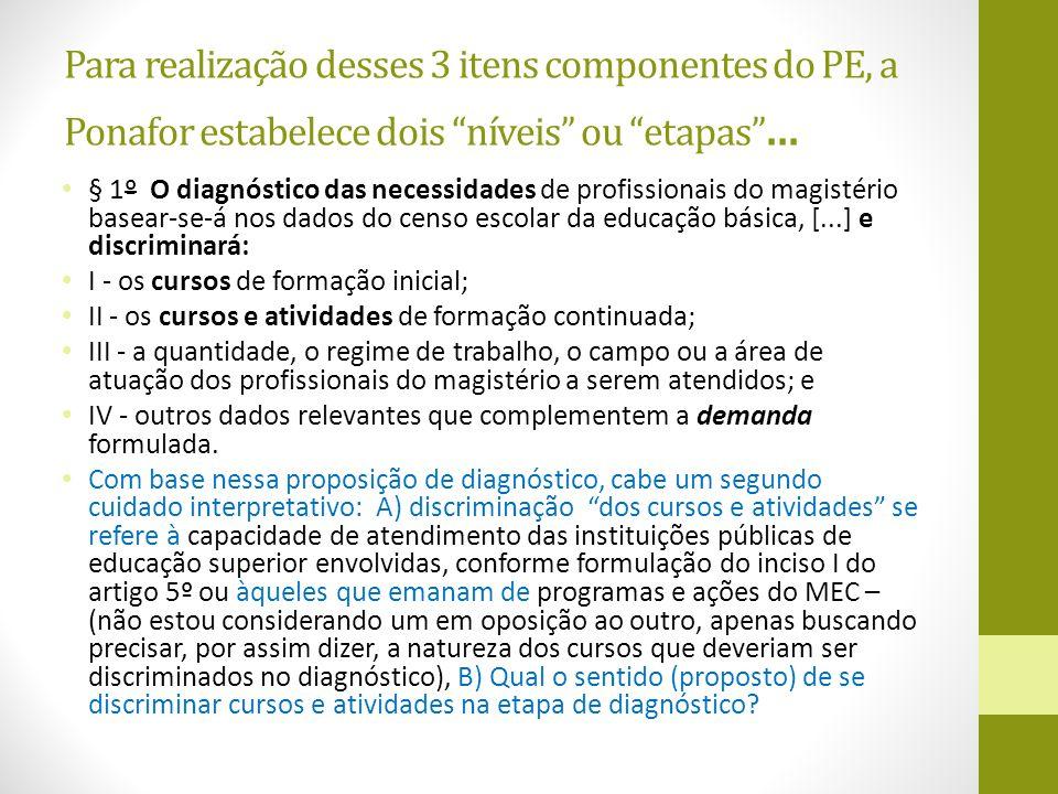 Para realização desses 3 itens componentes do PE, a Ponafor estabelece dois níveis ou etapas ...