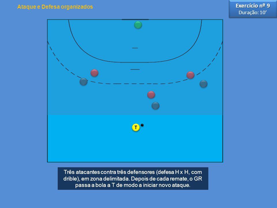 Três atacantes contra três defensores (defesa H x H, com drible), em zona delimitada.