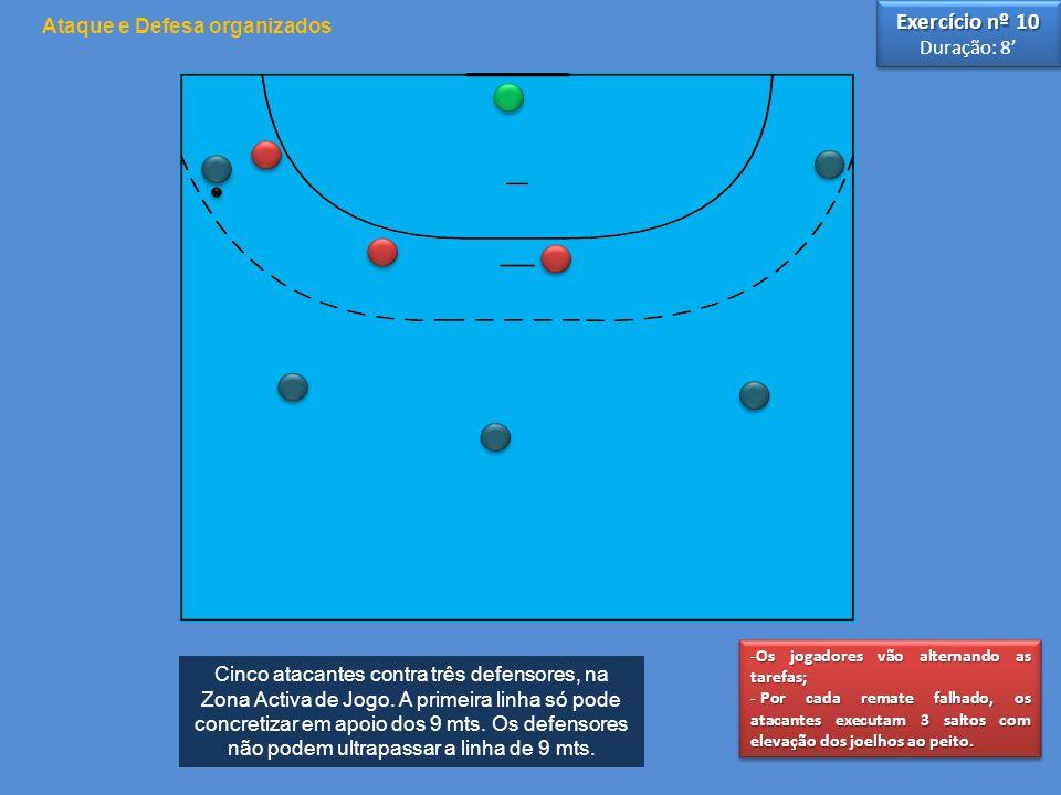 Cinco atacantes contra três defensores, na Zona Activa de Jogo.