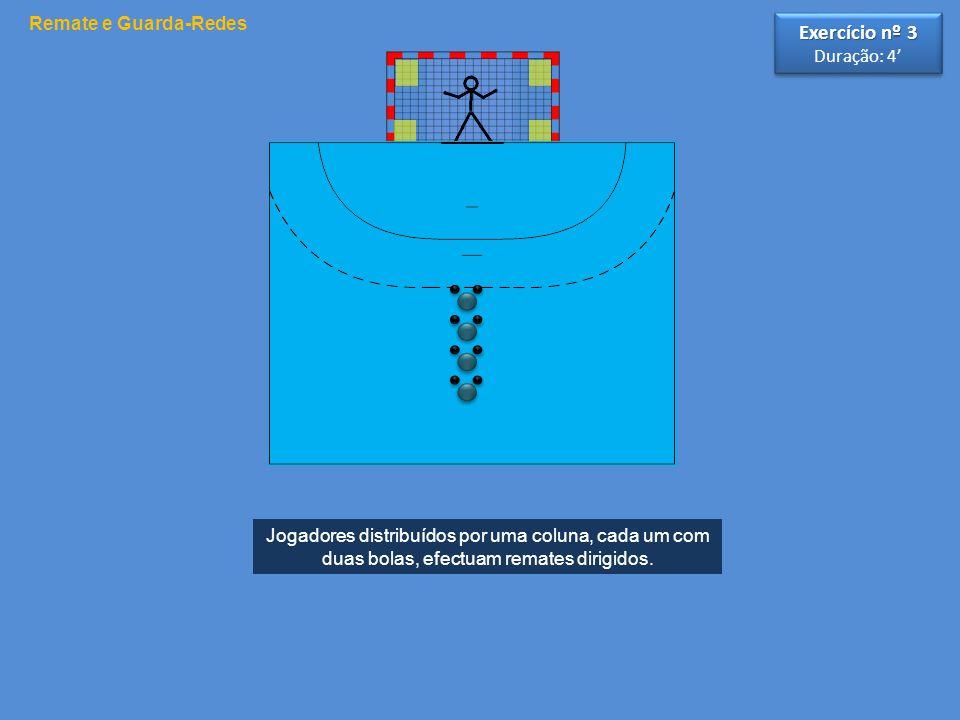 Jogadores distribuídos por uma coluna, cada um com duas bolas, efectuam remates dirigidos.
