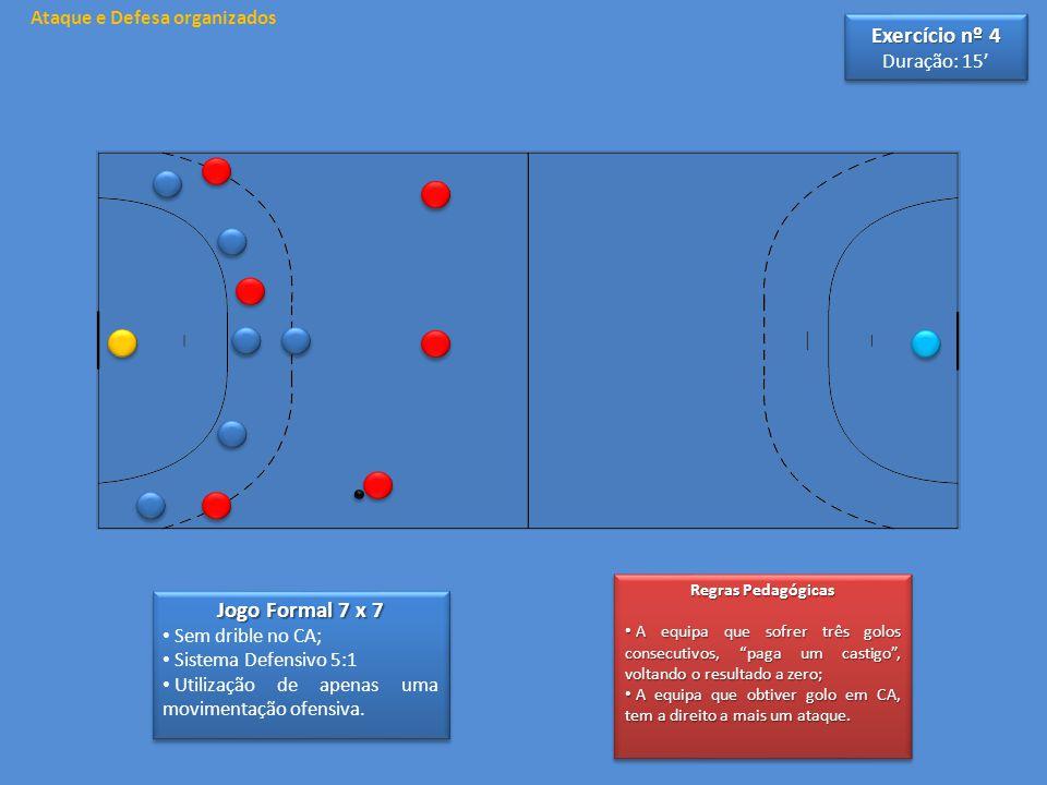 Jogo Formal 7 x 7 Sem drible no CA; Sistema Defensivo 5:1 Utilização de apenas uma movimentação ofensiva.