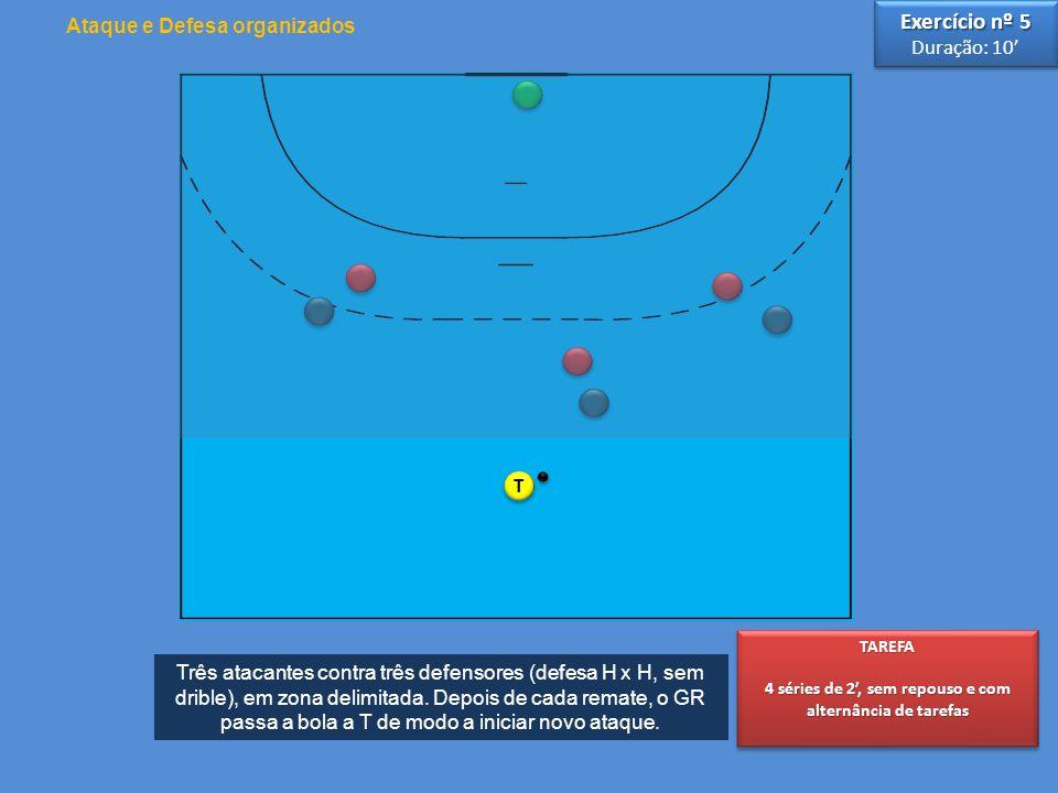 Três atacantes contra três defensores (defesa H x H, sem drible), em zona delimitada.