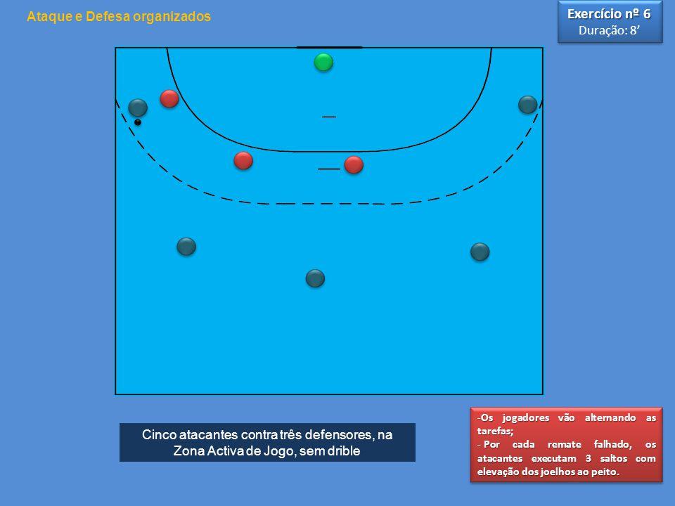 Cinco atacantes contra três defensores, na Zona Activa de Jogo, sem drible Ataque e Defesa organizados Exercício nº 6 Duração: 8' Exercício nº 6 Duração: 8' -Os jogadores vão alternando as tarefas; - Por cada remate falhado, os atacantes executam 3 saltos com elevação dos joelhos ao peito.