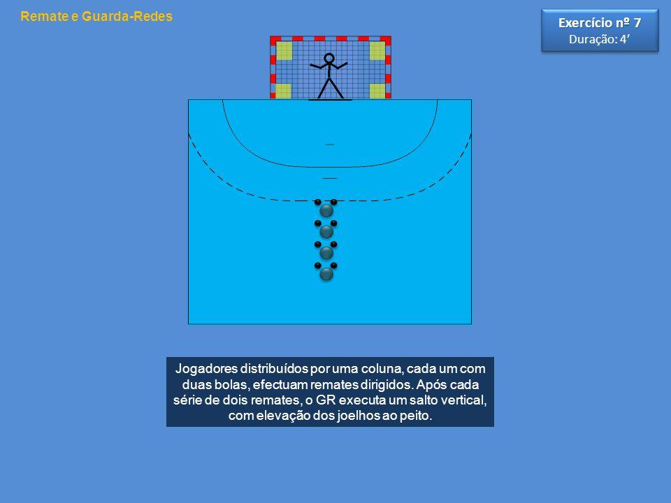Remate e Guarda-Redes Exercício nº 7 Duração: 4' Exercício nº 7 Duração: 4' Jogadores distribuídos por uma coluna, cada um com duas bolas, efectuam remates dirigidos.