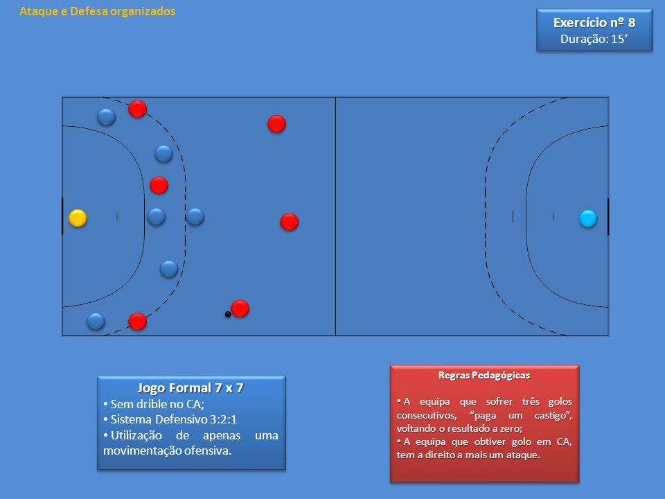 Jogo Formal 7 x 7 Sem drible no CA; Sistema Defensivo 3:2:1 Utilização de apenas uma movimentação ofensiva.