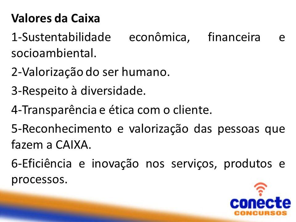 Valores da Caixa 1-Sustentabilidade econômica, financeira e socioambiental. 2-Valorização do ser humano. 3-Respeito à diversidade. 4-Transparência e é