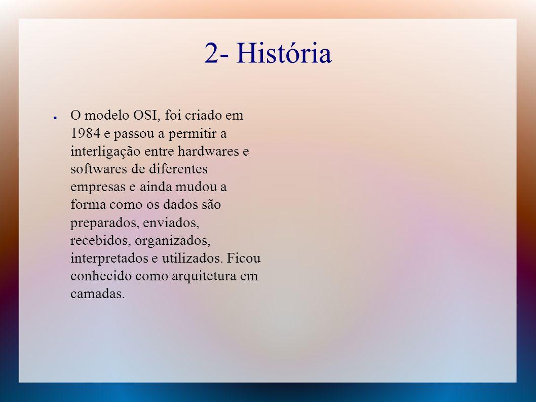 2- História ● O modelo OSI, foi criado em 1984 e passou a permitir a interligação entre hardwares e softwares de diferentes empresas e ainda mudou a f