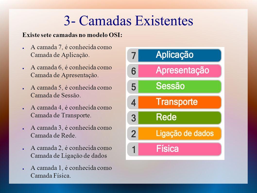 3- Camadas Existentes Existe sete camadas no modelo OSI: ● A camada 7, é conhecida como Camada de Aplicação. ● A camada 6, é conhecida como Camada de