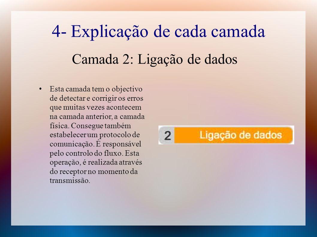 4- Explicação de cada camada Camada 2: Ligação de dados Esta camada tem o objectivo de detectar e corrigir os erros que muitas vezes acontecem na cama