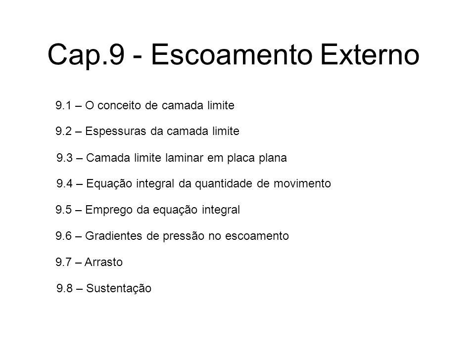 Cap.9 - Escoamento Externo 9.1 – O conceito de camada limite 9.2 – Espessuras da camada limite 9.3 – Camada limite laminar em placa plana 9.4 – Equaçã