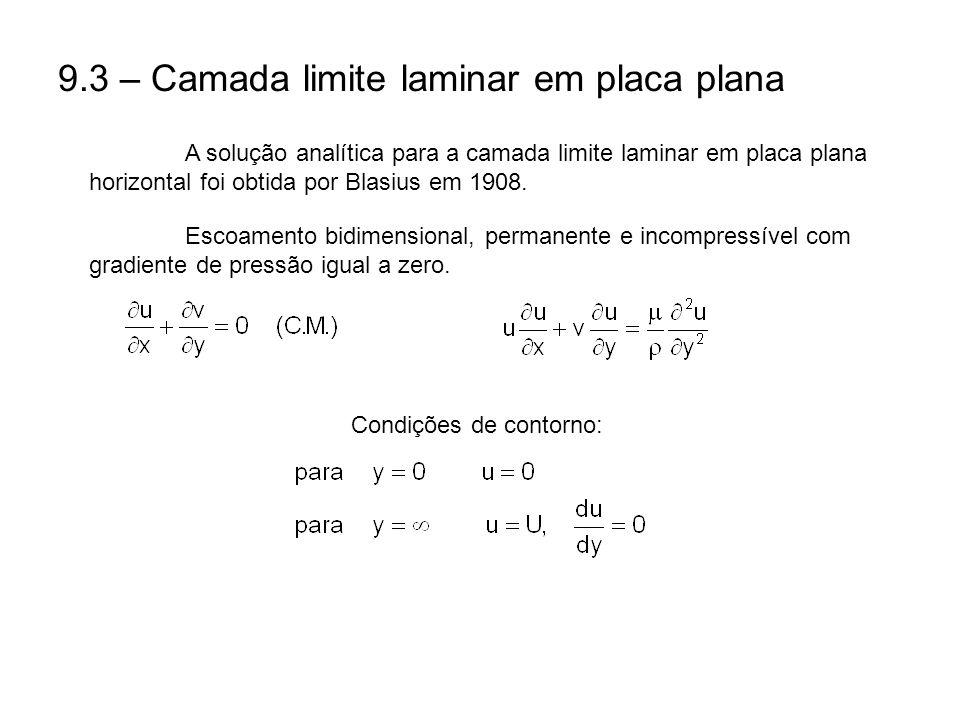 9.3 – Camada limite laminar em placa plana A solução analítica para a camada limite laminar em placa plana horizontal foi obtida por Blasius em 1908.