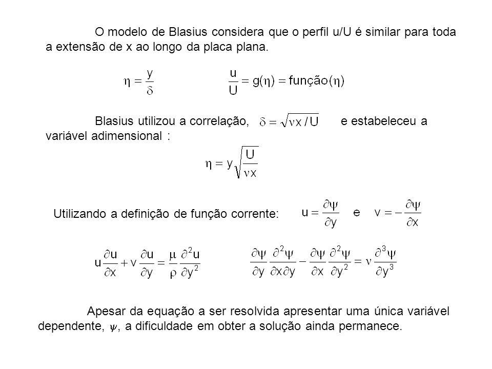 O modelo de Blasius considera que o perfil u/U é similar para toda a extensão de x ao longo da placa plana. Blasius utilizou a correlação,e estabelece