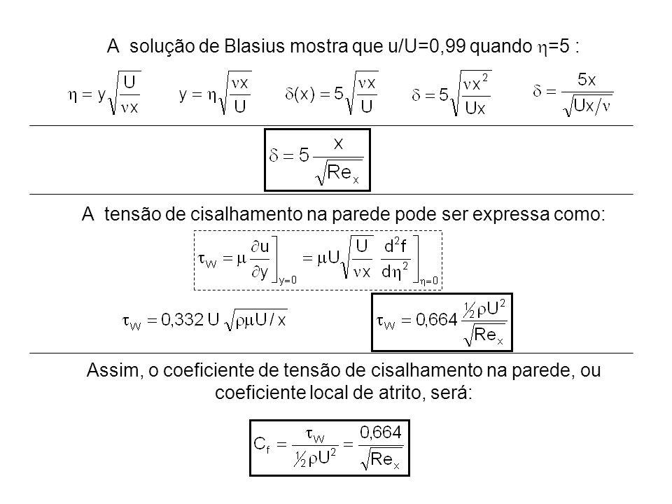 A solução de Blasius mostra que u/U=0,99 quando  =5 : A tensão de cisalhamento na parede pode ser expressa como: Assim, o coeficiente de tensão de ci